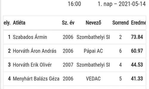 papai-atletikai-club- U16 és U14 Atlétikai Bajnokság ÉNY terület - 1.-forduló - 2-Győr4